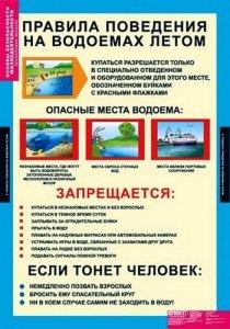 pravila povedeniya_letom_na_vodoemakh_1